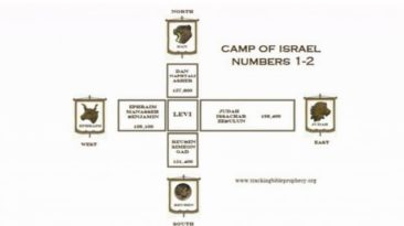 camp of israel